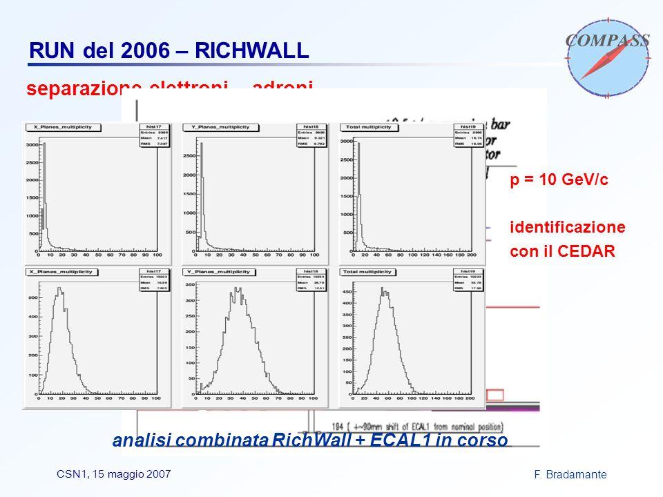 F. BradamanteCSN1, 15 maggio 2007 separazione elettroni – adroni RUN del 2006 – RICHWALL p = 10 GeV/c identificazione con il CEDAR analisi combinata R