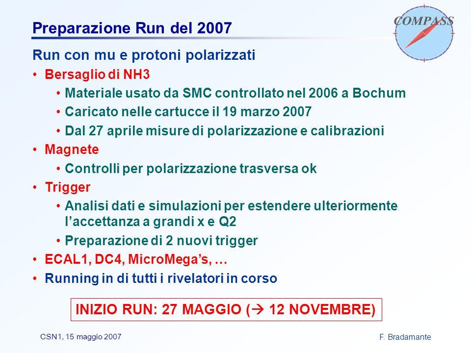 F. BradamanteCSN1, 15 maggio 2007 Preparazione Run del 2007 Run con mu e protoni polarizzati Bersaglio di NH3 Materiale usato da SMC controllato nel 2