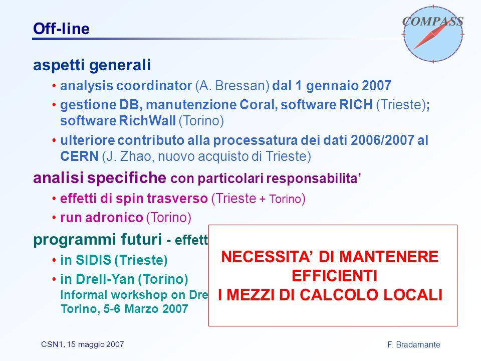 F. BradamanteCSN1, 15 maggio 2007 Off-line aspetti generali analysis coordinator (A.
