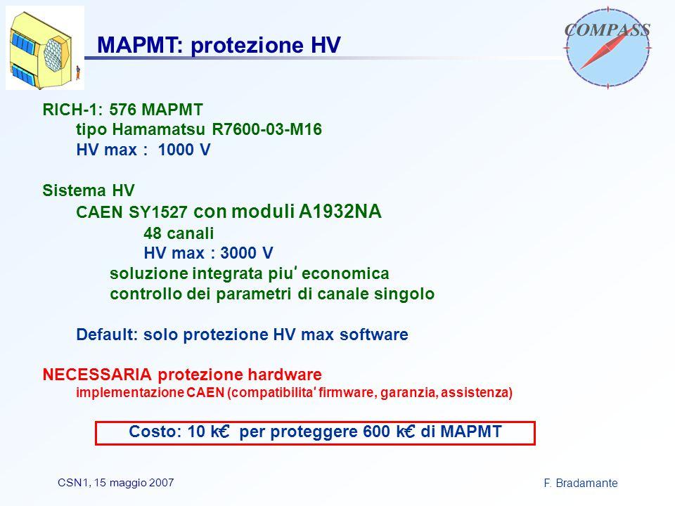 F. BradamanteCSN1, 15 maggio 2007 RICH-1: 576 MAPMT tipo Hamamatsu R7600-03-M16 HV max : 1000 V Sistema HV CAEN SY1527 con moduli A1932NA 48 canali HV