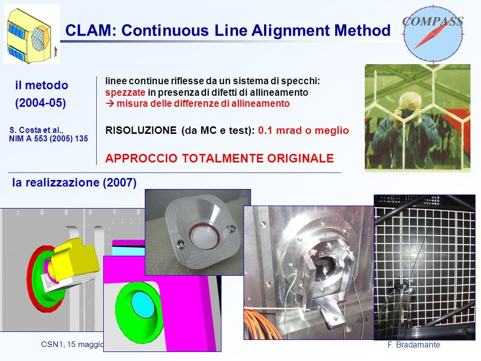 F. BradamanteCSN1, 15 maggio 2007 linee continue riflesse da un sistema di specchi: spezzate in presenza di difetti di allineamento  misura delle dif
