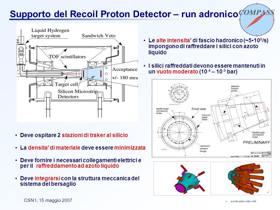 F. BradamanteCSN1, 15 maggio 2007 Le alte intensita' di fascio hadronico (~510 6 /s) impongono di raffreddare i silici con azoto liquido I silici raff