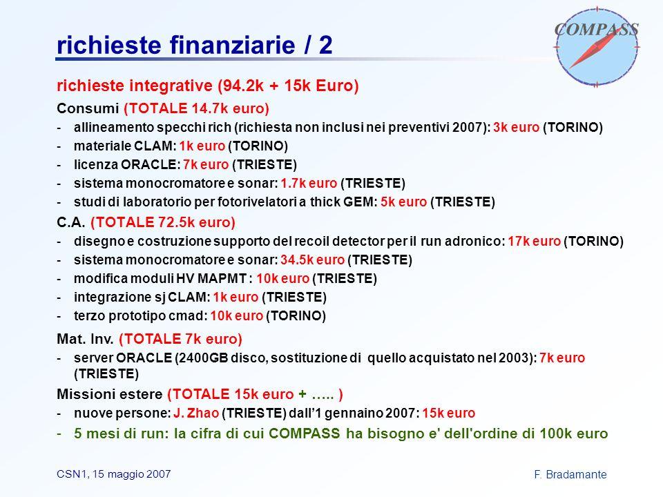 F. BradamanteCSN1, 15 maggio 2007 richieste finanziarie / 2 richieste integrative (94.2k + 15k Euro) Consumi (TOTALE 14.7k euro) -allineamento specchi