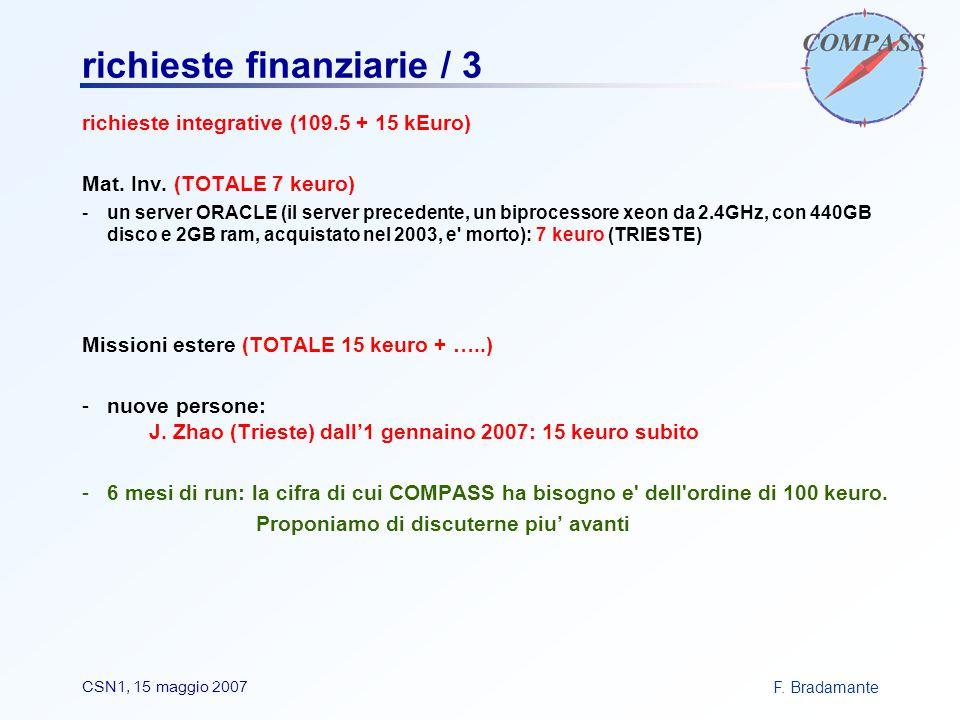 F. BradamanteCSN1, 15 maggio 2007 richieste finanziarie / 3 richieste integrative (109.5 + 15 kEuro) Mat. Inv. (TOTALE 7 keuro) -un server ORACLE (il
