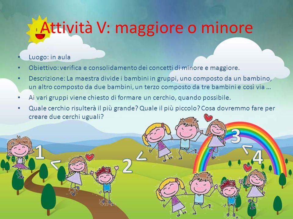 Attività V: maggiore o minore Luogo: in aula Obiettivo: verifica e consolidamento dei concetti di minore e maggiore.