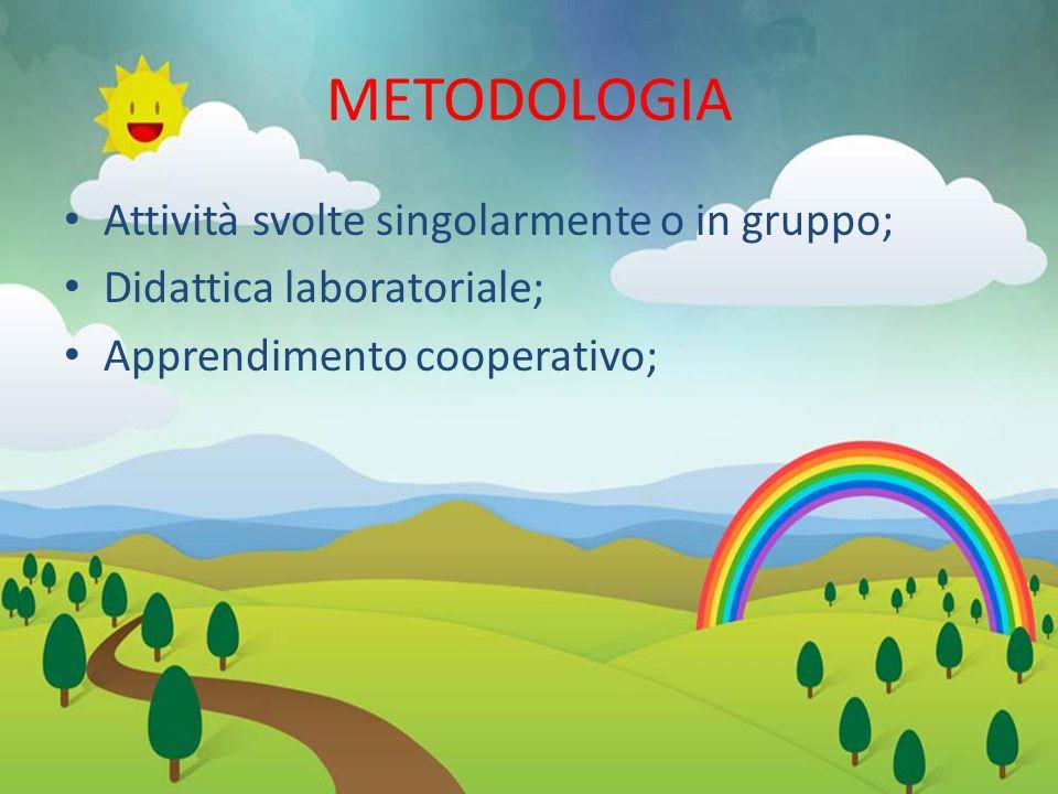 METODOLOGIA Attività svolte singolarmente o in gruppo; Didattica laboratoriale; Apprendimento cooperativo;
