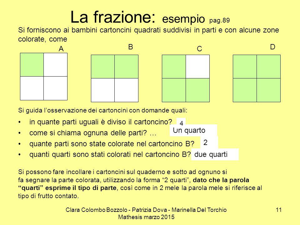 Clara Colombo Bozzolo - Patrizia Dova - Marinella Del Torchio Mathesis marzo 2015 Un quarto La frazione: esempio pag.89 Si forniscono ai bambini carto