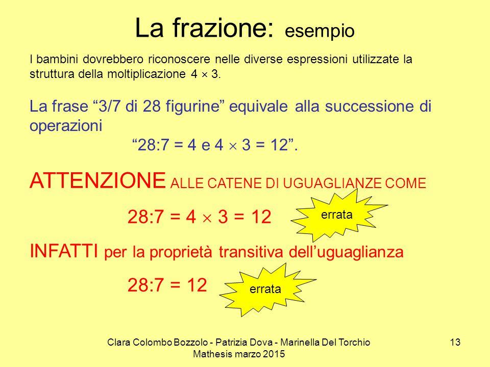 Clara Colombo Bozzolo - Patrizia Dova - Marinella Del Torchio Mathesis marzo 2015 La frazione: esempio I bambini dovrebbero riconoscere nelle diverse