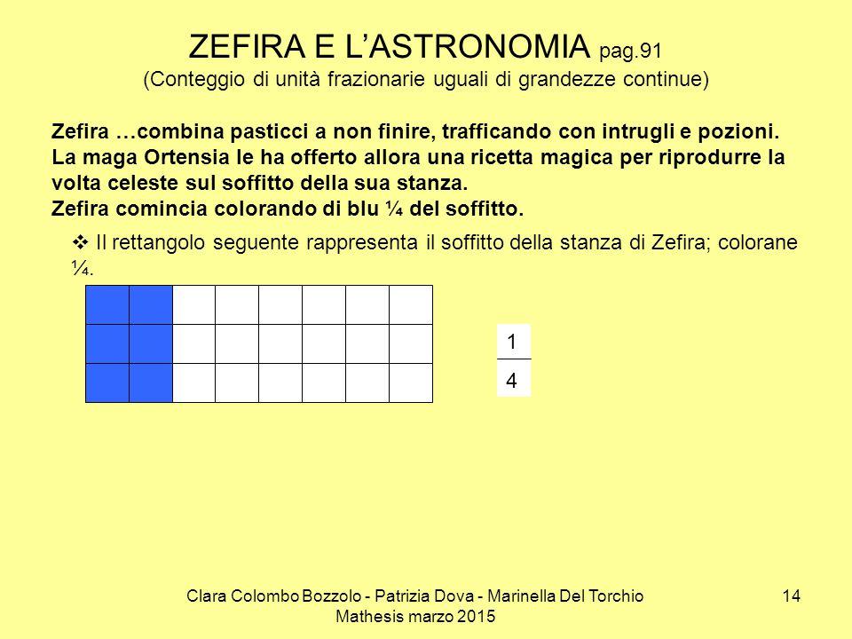 Clara Colombo Bozzolo - Patrizia Dova - Marinella Del Torchio Mathesis marzo 2015 ZEFIRA E L'ASTRONOMIA pag.91 (Conteggio di unità frazionarie uguali