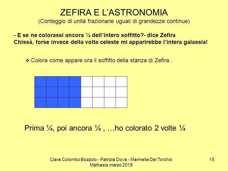 Clara Colombo Bozzolo - Patrizia Dova - Marinella Del Torchio Mathesis marzo 2015 ZEFIRA E L'ASTRONOMIA (Conteggio di unità frazionarie uguali di gran
