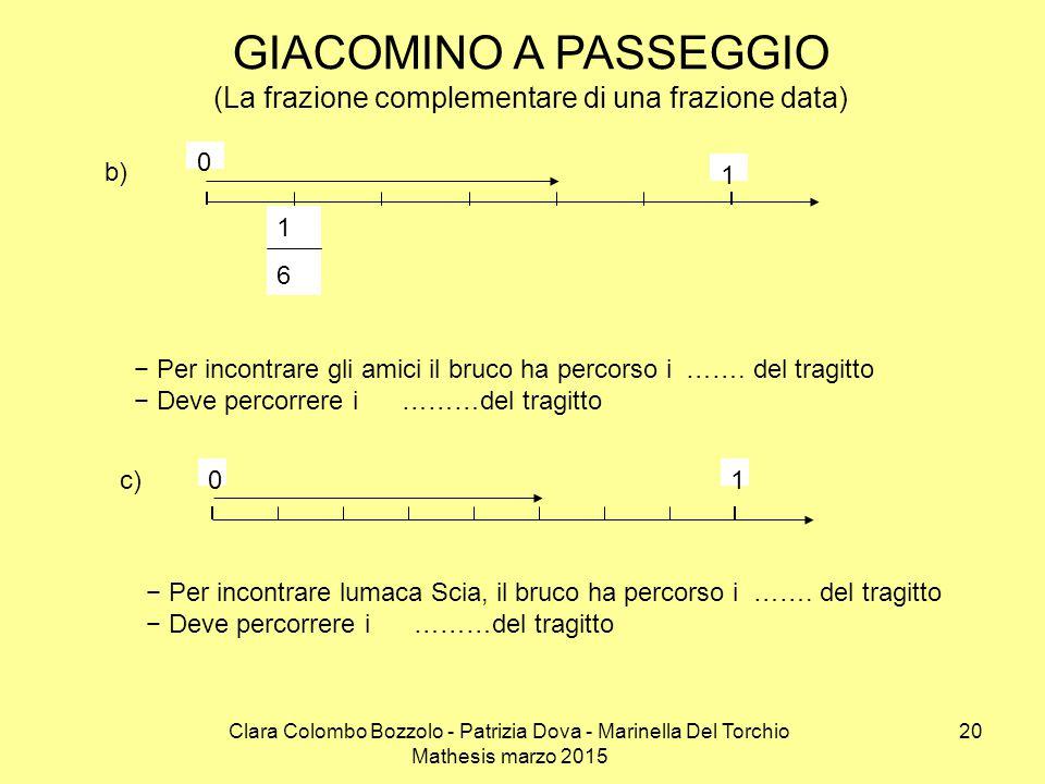 Clara Colombo Bozzolo - Patrizia Dova - Marinella Del Torchio Mathesis marzo 2015 GIACOMINO A PASSEGGIO (La frazione complementare di una frazione dat
