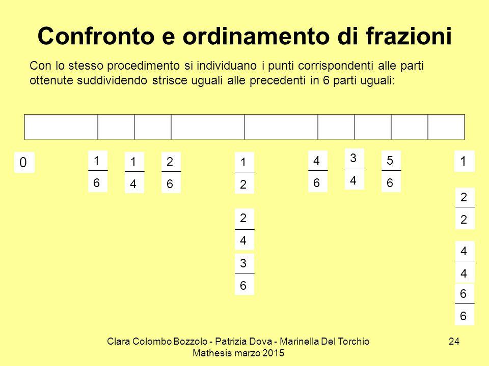Clara Colombo Bozzolo - Patrizia Dova - Marinella Del Torchio Mathesis marzo 2015 Confronto e ordinamento di frazioni Con lo stesso procedimento si in