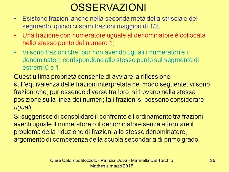 Clara Colombo Bozzolo - Patrizia Dova - Marinella Del Torchio Mathesis marzo 2015 OSSERVAZIONI Esistono frazioni anche nella seconda metà della strisc