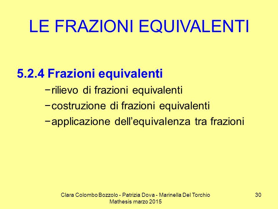 Clara Colombo Bozzolo - Patrizia Dova - Marinella Del Torchio Mathesis marzo 2015 LE FRAZIONI EQUIVALENTI 5.2.4 Frazioni equivalenti −rilievo di frazi