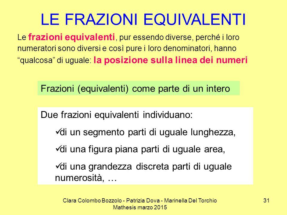 Clara Colombo Bozzolo - Patrizia Dova - Marinella Del Torchio Mathesis marzo 2015 LE FRAZIONI EQUIVALENTI Le frazioni equivalenti, pur essendo diverse