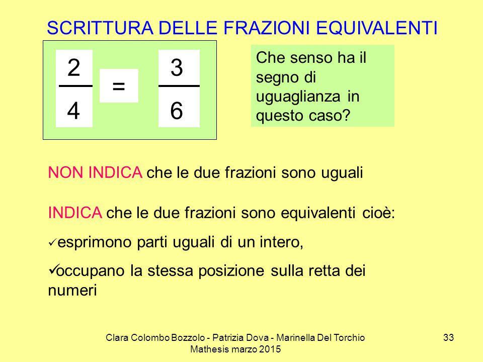 Clara Colombo Bozzolo - Patrizia Dova - Marinella Del Torchio Mathesis marzo 2015 SCRITTURA DELLE FRAZIONI EQUIVALENTI 2 4 3 6 = NON INDICA che le due
