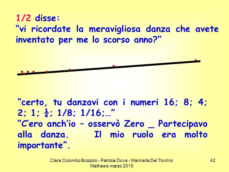 """Clara Colombo Bozzolo - Patrizia Dova - Marinella Del Torchio Mathesis marzo 2015 1/2 disse: """"vi ricordate la meravigliosa danza che avete inventato p"""