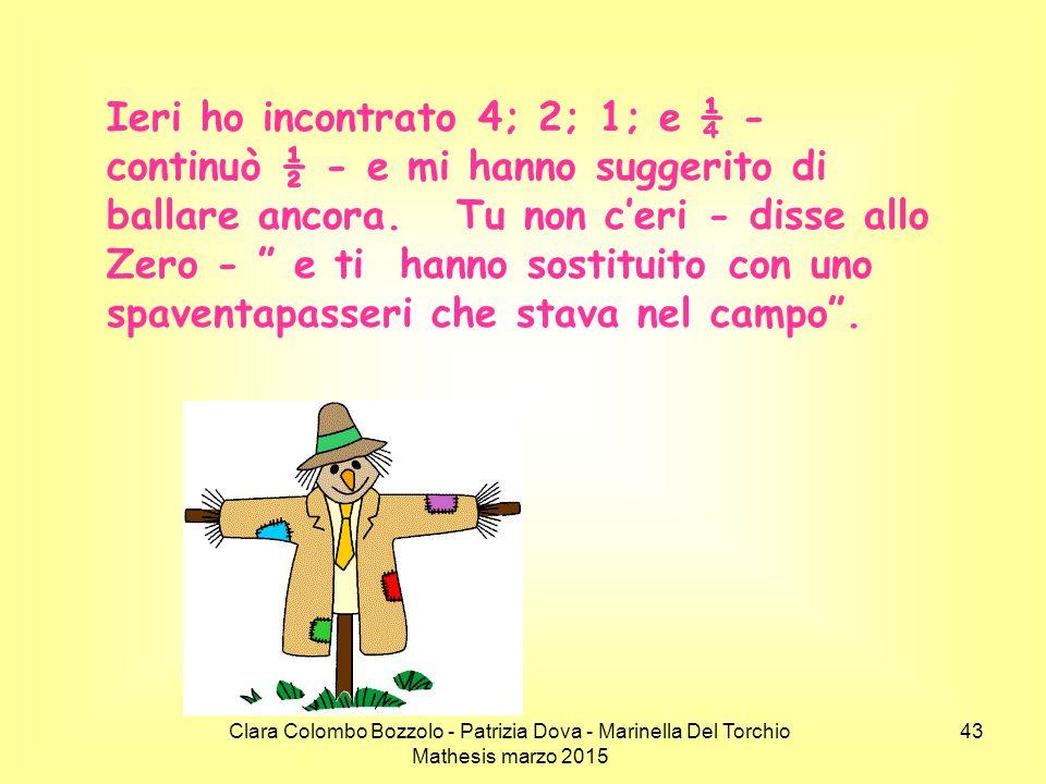 Clara Colombo Bozzolo - Patrizia Dova - Marinella Del Torchio Mathesis marzo 2015 Ieri ho incontrato 4; 2; 1; e ¼ - continuò ½ - e mi hanno suggerito