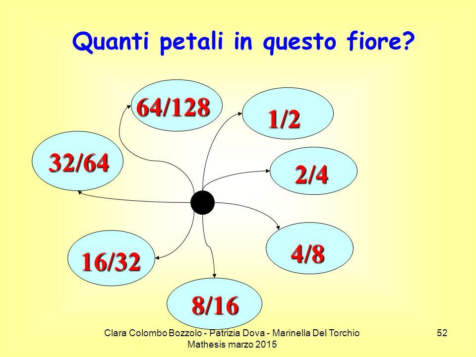 Clara Colombo Bozzolo - Patrizia Dova - Marinella Del Torchio Mathesis marzo 2015 1/2 2/4 4/8 8/16 16/32 32/64 64/128 Quanti petali in questo fiore? 5