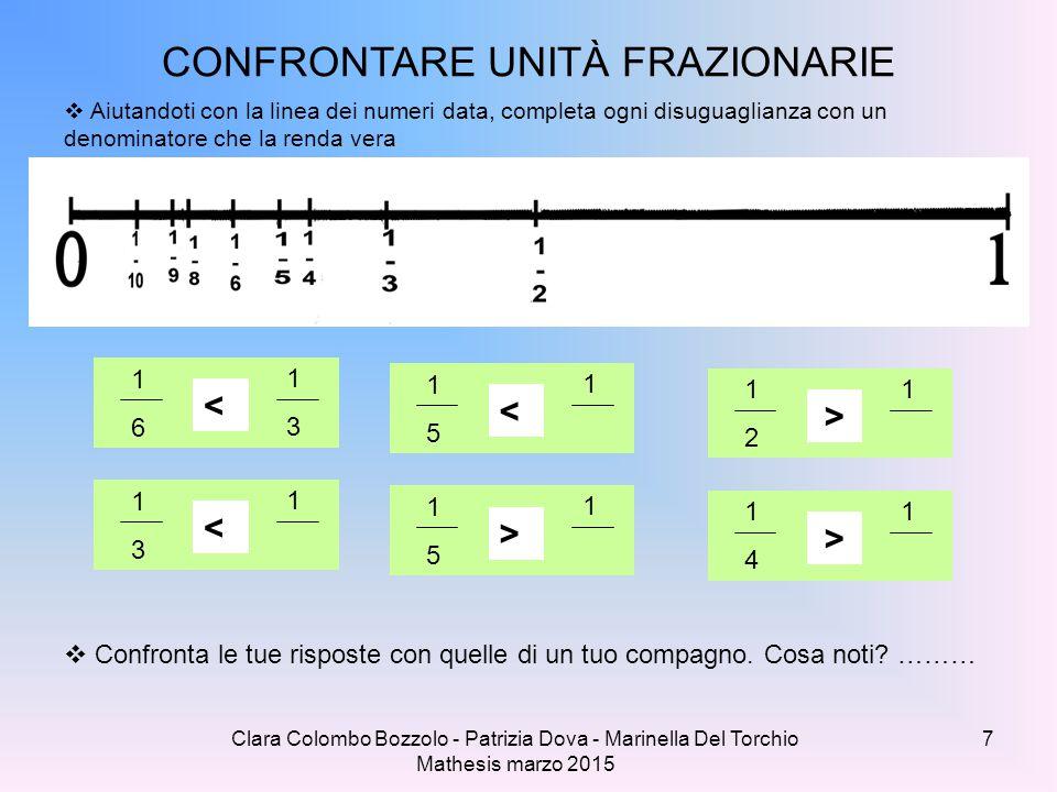 Clara Colombo Bozzolo - Patrizia Dova - Marinella Del Torchio Mathesis marzo 2015 CONFRONTARE UNITÀ FRAZIONARIE  Aiutandoti con la linea dei numeri d