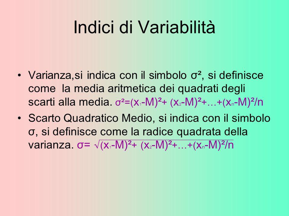 Indici di Variabilità Varianza,si indica con il simbolo σ², si definisce come la media aritmetica dei quadrati degli scarti alla media. σ²=( x 1 -M)²