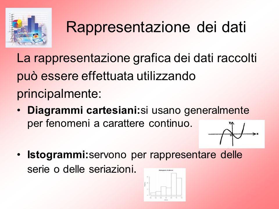 Rappresentazione dei dati La rappresentazione grafica dei dati raccolti può essere effettuata utilizzando principalmente: Diagrammi cartesiani:si usano generalmente per fenomeni a carattere continuo.