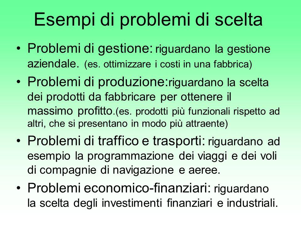 Esempi di problemi di scelta Problemi di gestione: riguardano la gestione aziendale.