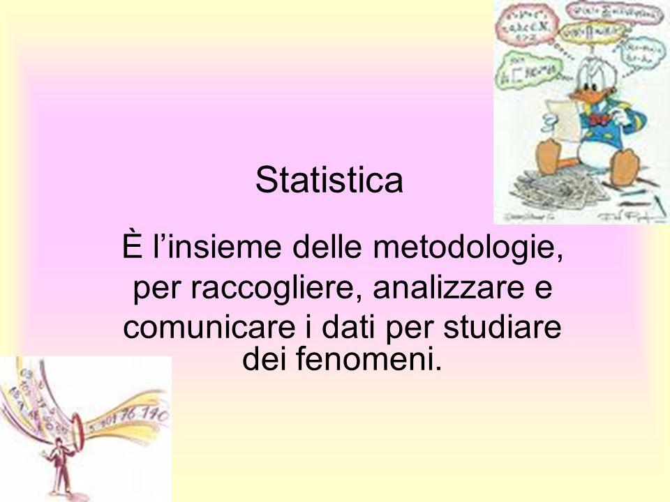 Statistica È l'insieme delle metodologie, per raccogliere, analizzare e comunicare i dati per studiare dei fenomeni.