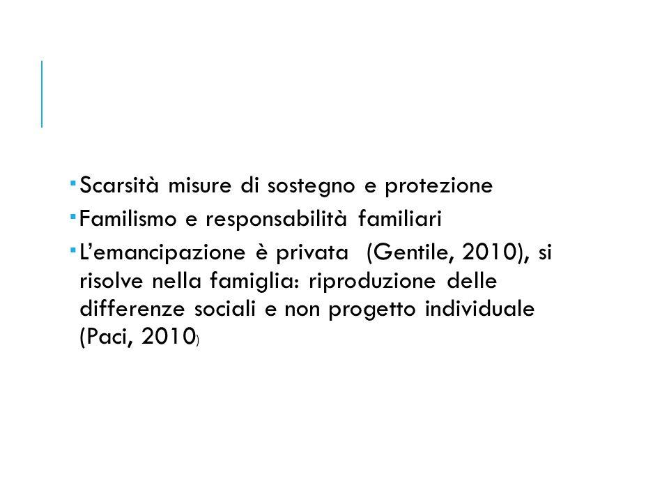  Scarsità misure di sostegno e protezione  Familismo e responsabilità familiari  L'emancipazione è privata (Gentile, 2010), si risolve nella famigl