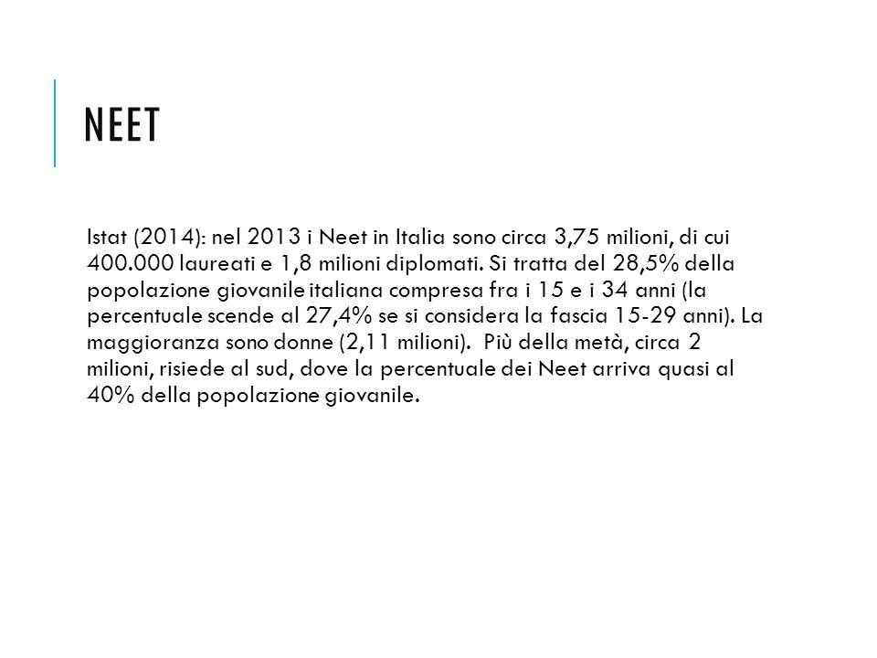 NEET Istat (2014): nel 2013 i Neet in Italia sono circa 3,75 milioni, di cui 400.000 laureati e 1,8 milioni diplomati. Si tratta del 28,5% della popol