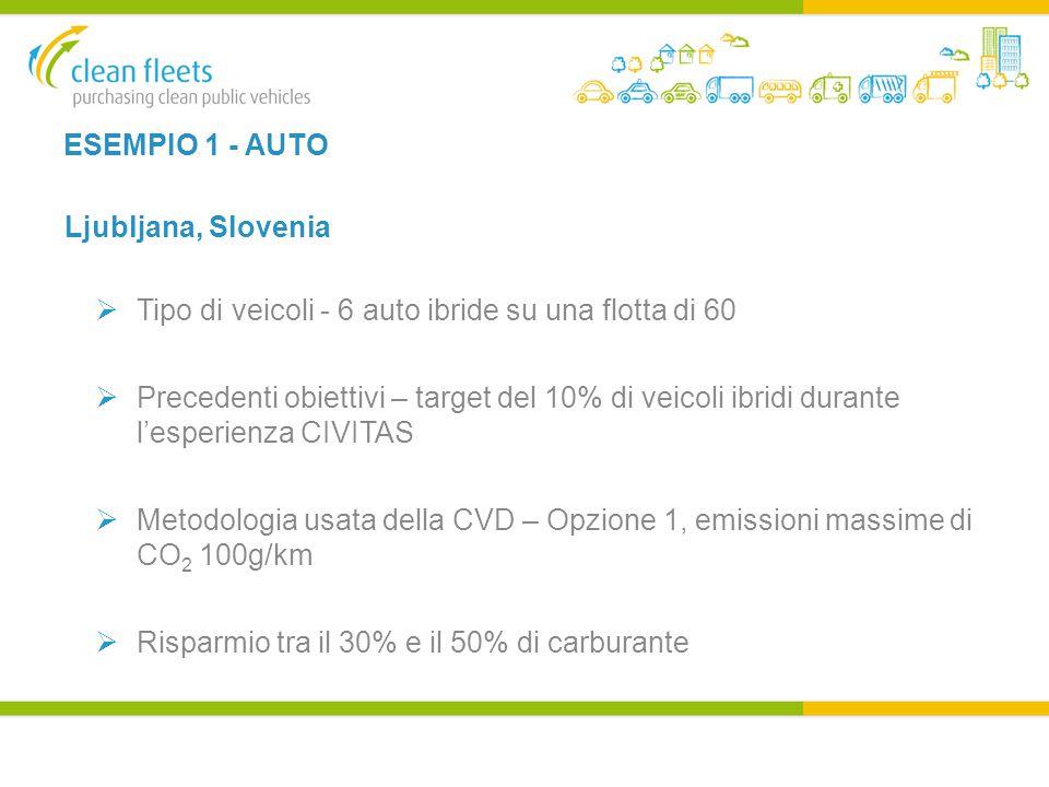 ESEMPIO 1 - AUTO Ljubljana, Slovenia  Tipo di veicoli - 6 auto ibride su una flotta di 60  Precedenti obiettivi – target del 10% di veicoli ibridi durante l'esperienza CIVITAS  Metodologia usata della CVD – Opzione 1, emissioni massime di CO 2 100g/km  Risparmio tra il 30% e il 50% di carburante