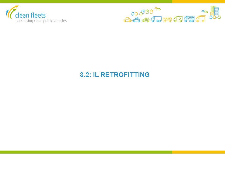 3.2: IL RETROFITTING