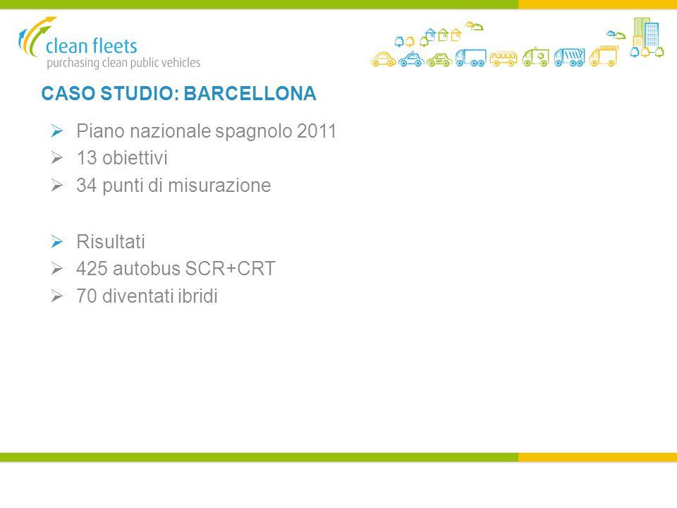 CASO STUDIO: BARCELLONA  Piano nazionale spagnolo 2011  13 obiettivi  34 punti di misurazione  Risultati  425 autobus SCR+CRT  70 diventati ibridi