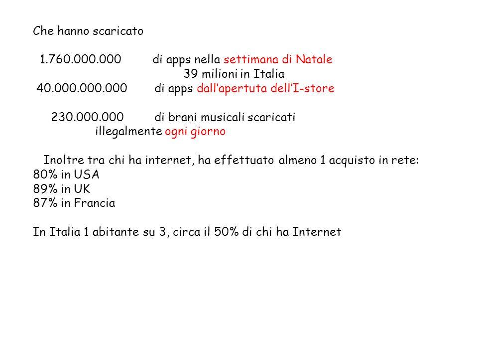 Che hanno scaricato 1.760.000.000 di apps nella settimana di Natale 39 milioni in Italia 40.000.000.000 di apps dall'apertuta dell'I-store 230.000.000 di brani musicali scaricati illegalmente ogni giorno Inoltre tra chi ha internet, ha effettuato almeno 1 acquisto in rete: 80% in USA 89% in UK 87% in Francia In Italia 1 abitante su 3, circa il 50% di chi ha Internet