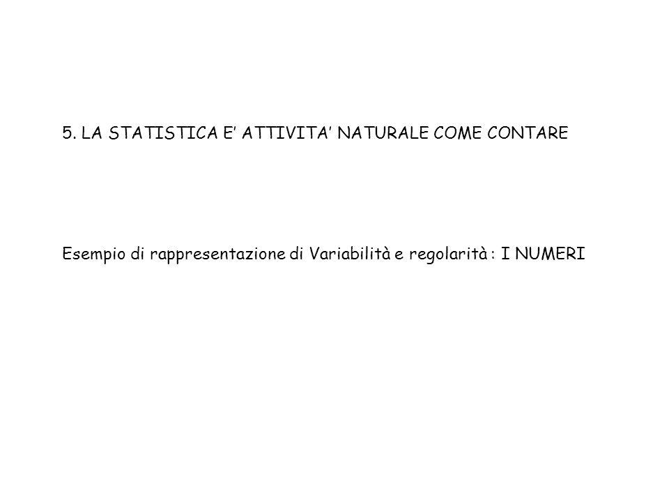 5. LA STATISTICA E' ATTIVITA' NATURALE COME CONTARE Esempio di rappresentazione di Variabilità e regolarità : I NUMERI