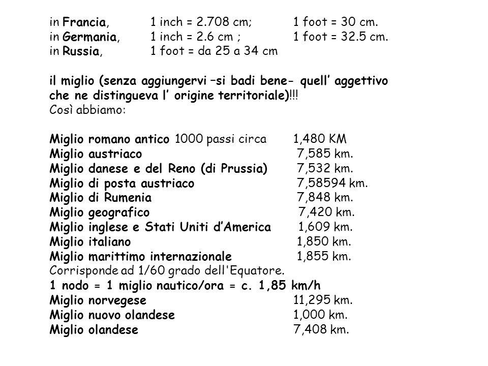 in Francia, 1 inch = 2.708 cm;1 foot = 30 cm.in Germania, 1 inch = 2.6 cm ;1 foot = 32.5 cm.