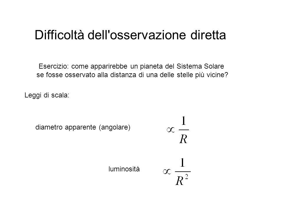 Fotometria: aspetti quantitativi La variazione di luminosità della stella: 1)dipende dal diametro del pianeta (non dalla massa) 2)non dipende dalla distanza del pianeta dalla stella 3)non dipende dalla distanza della stella da noi (ma …) 4)suggerisce l'inclinazione dell'orbita