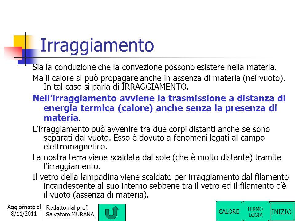 INIZIO Redatto dal prof. Salvatore MURANA Aggiornato al 8/11/2011 Convezione Nei fluidi, dove la materia può spostarsi da un'estremità all'altra di es