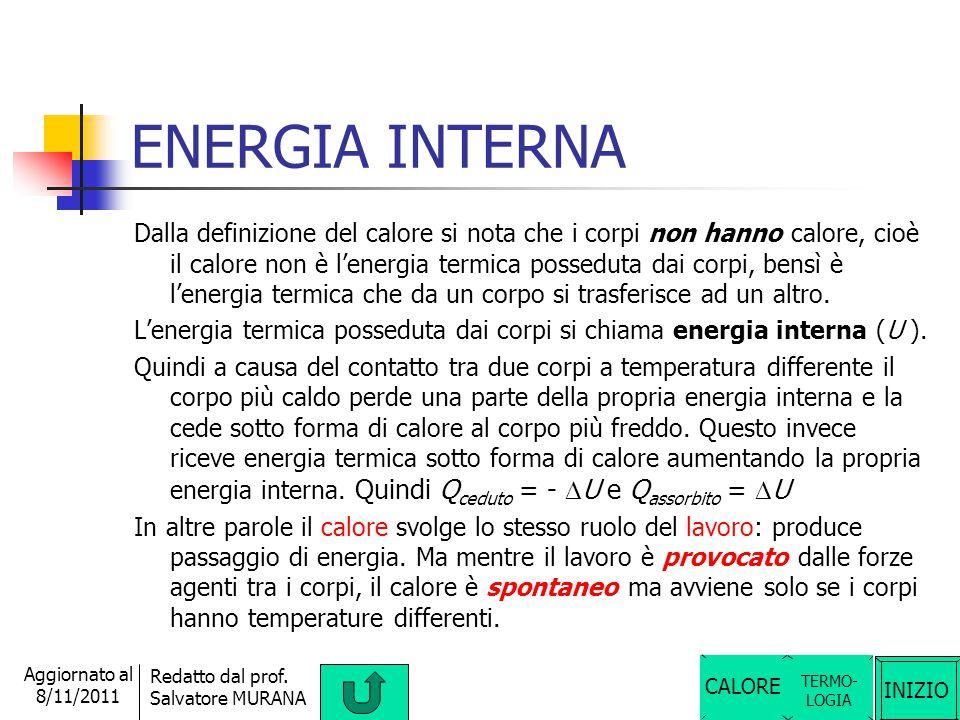 INIZIO Redatto dal prof. Salvatore MURANA Aggiornato al 8/11/2011 Irraggiamento Sia la conduzione che la convezione possono esistere nella materia. Ma