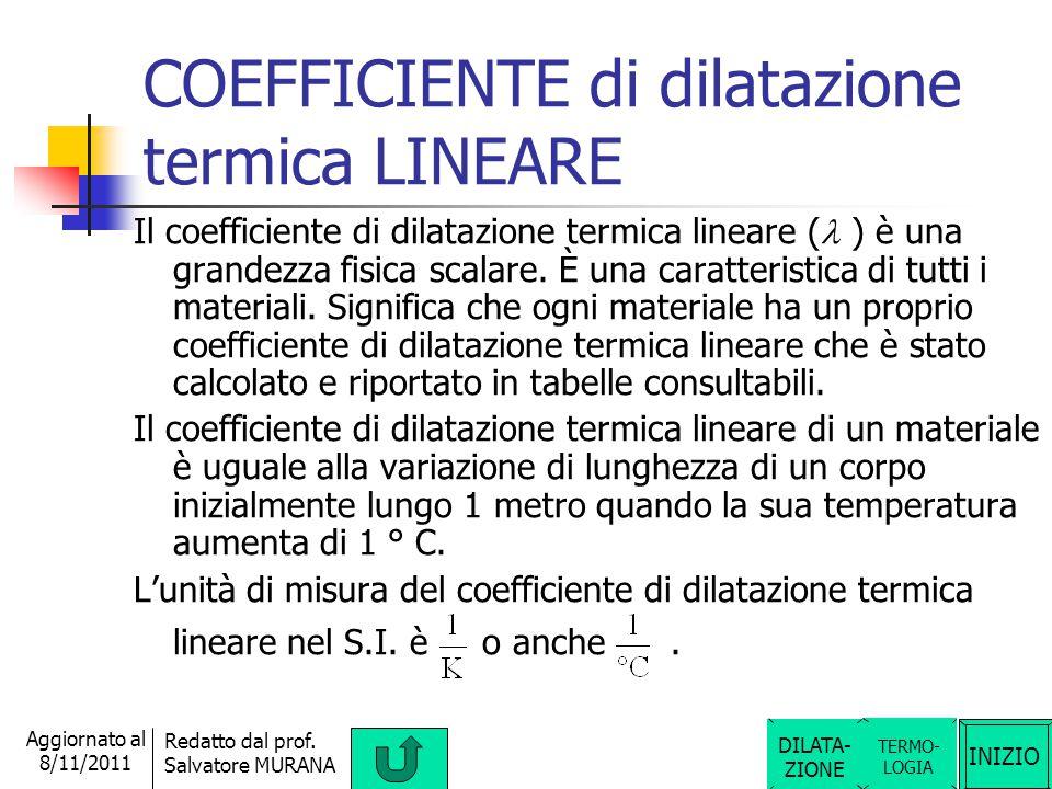 INIZIO Redatto dal prof. Salvatore MURANA Aggiornato al 8/11/2011 Dilatazione termica LINEARE Nei corpi solidi la variazione della lunghezza (  Lu )