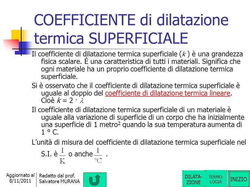 INIZIO Redatto dal prof. Salvatore MURANA Aggiornato al 8/11/2011 Dilatazione termica SUPERFICIALE Nei corpi solidi la variazione della superficie ( 