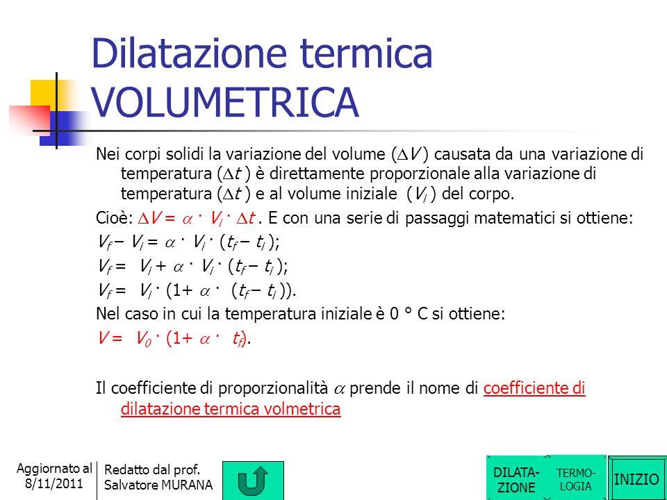 INIZIO Redatto dal prof. Salvatore MURANA Aggiornato al 8/11/2011 COEFFICIENTE di dilatazione termica SUPERFICIALE Il coefficiente di dilatazione term