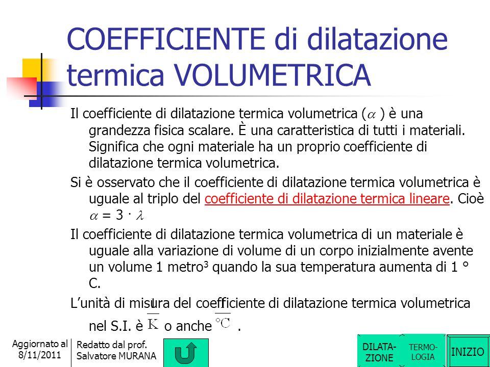INIZIO Redatto dal prof. Salvatore MURANA Aggiornato al 8/11/2011 Dilatazione termica VOLUMETRICA Nei corpi solidi la variazione del volume (  V ) ca
