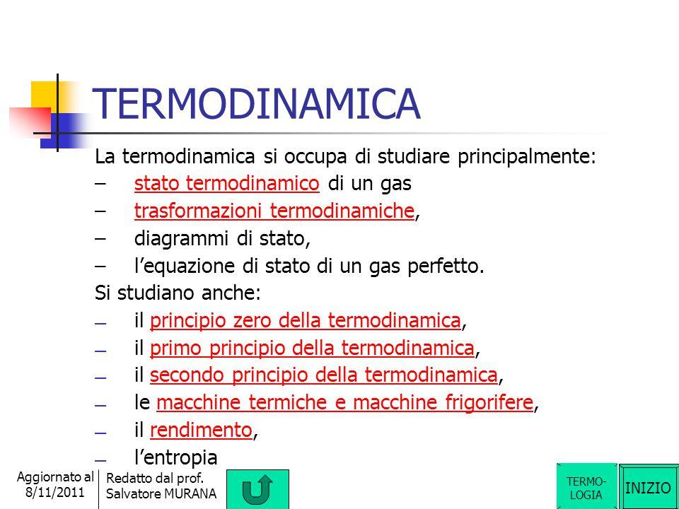 INIZIO Redatto dal prof. Salvatore MURANA Aggiornato al 8/11/2011 DILATAZIONE termica DEI GAS Quasi tutti i corpi (sia allo stato solido, sia allo sta
