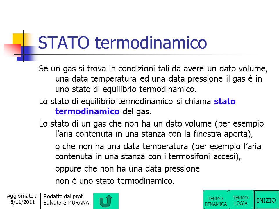 INIZIO Redatto dal prof. Salvatore MURANA Aggiornato al 8/11/2011 TERMODINAMICA La termodinamica si occupa di studiare principalmente: –stato termodin