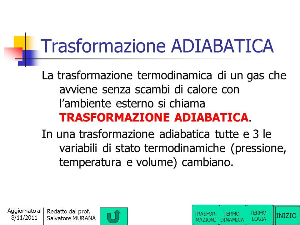 INIZIO Redatto dal prof. Salvatore MURANA Aggiornato al 8/11/2011 Tasformazione ISOTERMICA e Legge di Boyle La trasformazione termodinamica di un gas