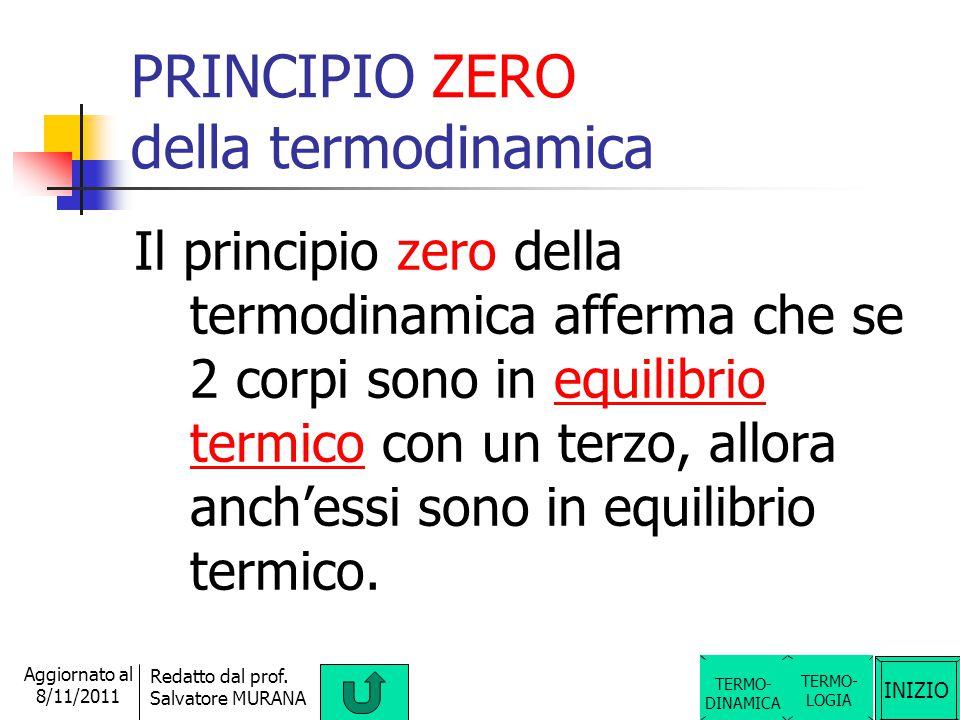 INIZIO Redatto dal prof. Salvatore MURANA Aggiornato al 8/11/2011 Trasformazione CICLICA La trasformazione termodinamica di un gas in cui cambiano pre