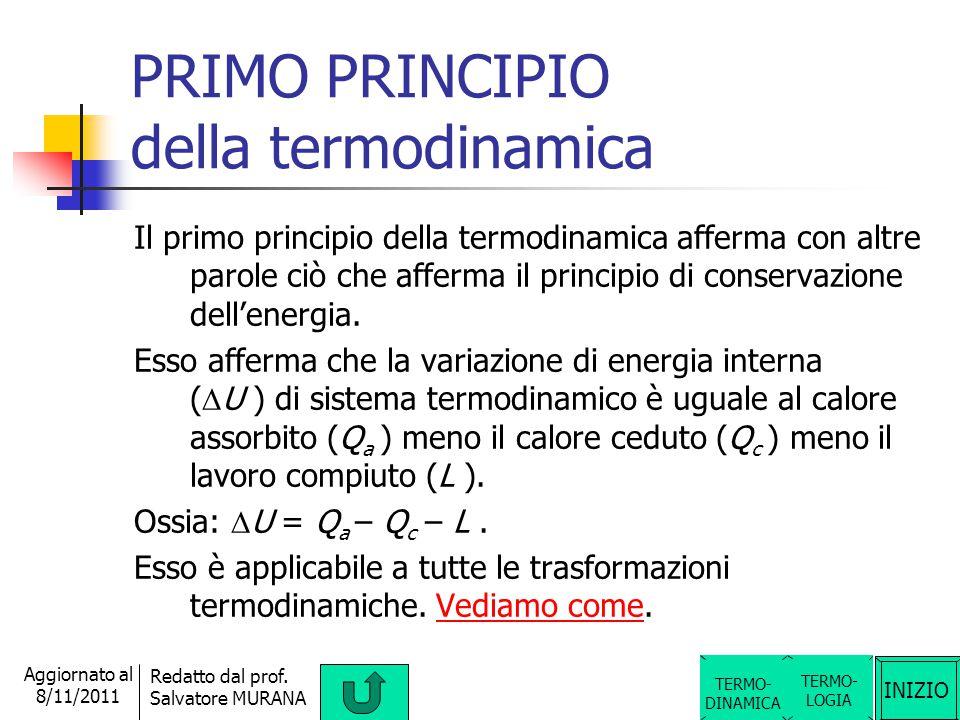 INIZIO Redatto dal prof. Salvatore MURANA Aggiornato al 8/11/2011 PRINCIPIO ZERO della termodinamica TERMO- LOGIA Il principio zero della termodinamic