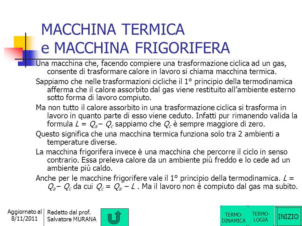 INIZIO Redatto dal prof. Salvatore MURANA Aggiornato al 8/11/2011 1° principio della termodinamica nelle trasformazioni termodinamiche TERMO- LOGIA 