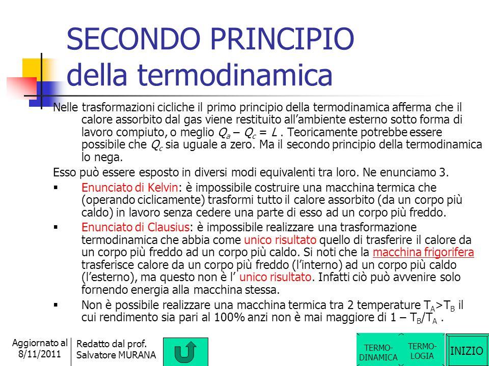 INIZIO Redatto dal prof. Salvatore MURANA Aggiornato al 8/11/2011 RENDIMENTO di una macchina termica TERMO- LOGIA TERMO- DINAMICA Ogni macchina termic